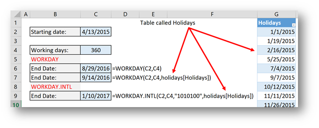 WORKDAY and WORKDAY.INTL functions in Excel