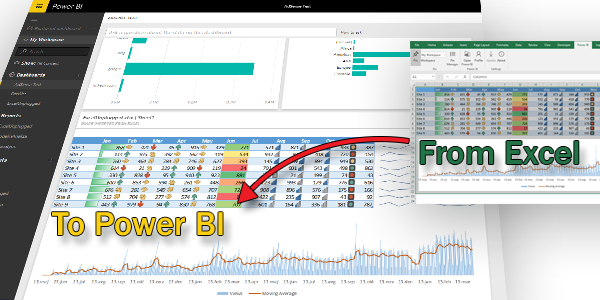 Power BI publisher for Excel (The Times They Are A-Changin