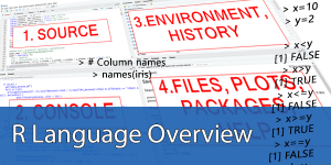 R Language Overview Featured Image